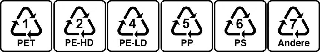 Kunststoff kombinbiert